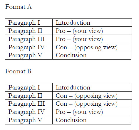 debate essay structure The structure of argument the heart of the academic essay is persuasion, and the structure of your argument plays a vital role in this to persuade.