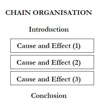 cause effect essays structure dr em sergio scatolini cause effect 00